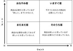 customersegment1