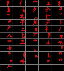 Katakana_origine_svg